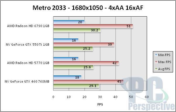AMD Radeon HD 6790 1GB Review - Barts hits $150 - Graphics Cards 74