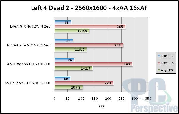 l4d2-2560-bar.jpg