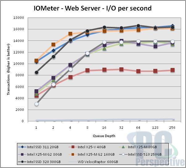 iometer-ios-web.jpg