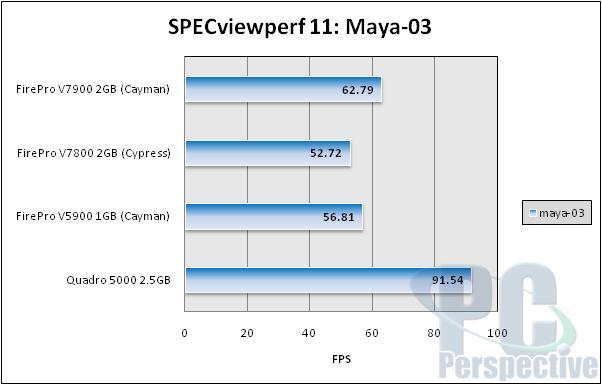 specviewperf11-maya03.jpg