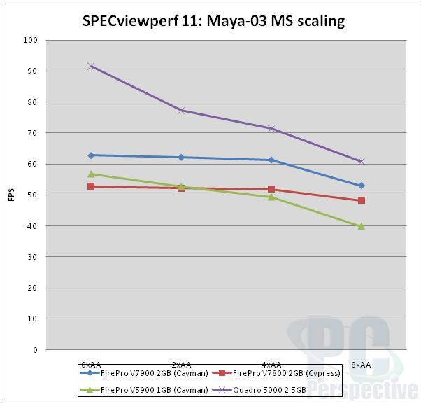 spec11-ms-maya03.jpg