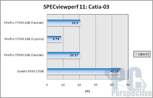 specviewperf11-catia03.jpg