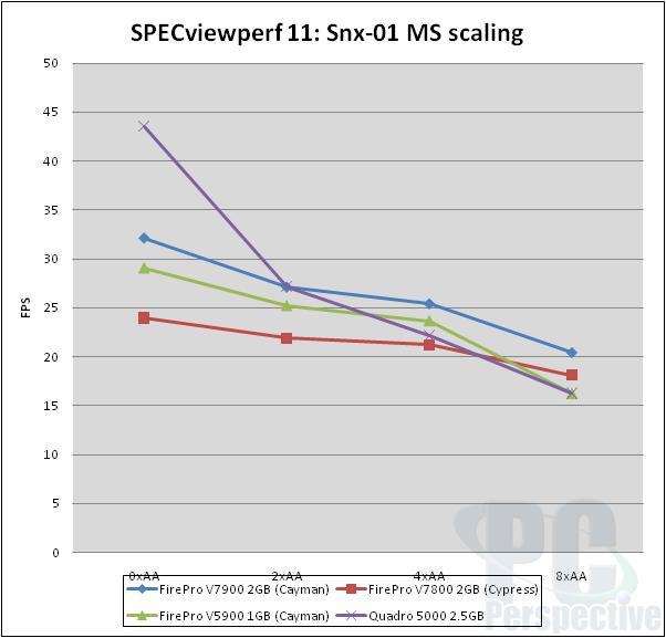 spec11-ms-snx01.jpg
