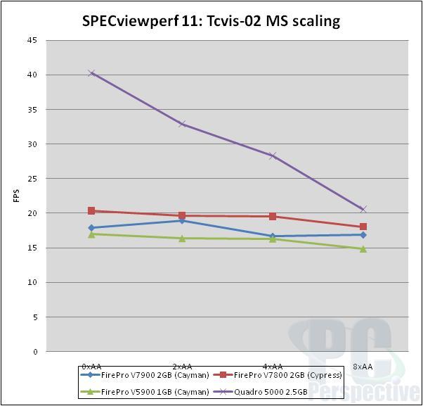 spec11-ms-tcvis02.jpg