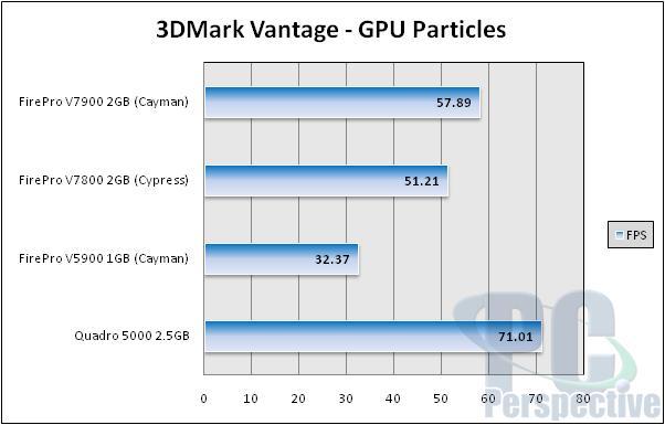 3dmv-particles.jpg