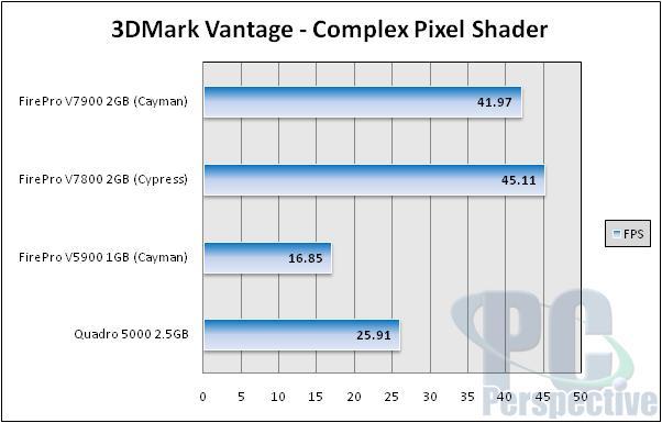 3dmv-complex.jpg