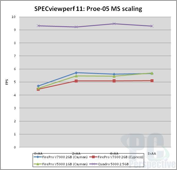 spec11-ms-proe-05.jpg