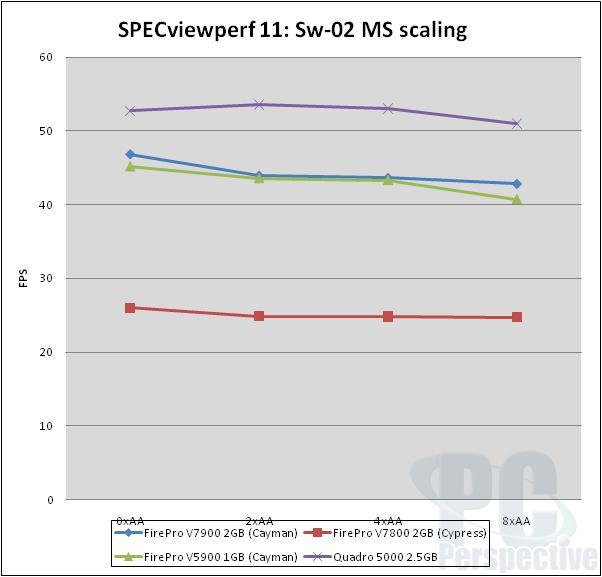 spec11-ms-sw02.jpg