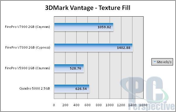 3dmv-texfill.jpg
