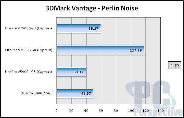 3dmv-perlin.jpg