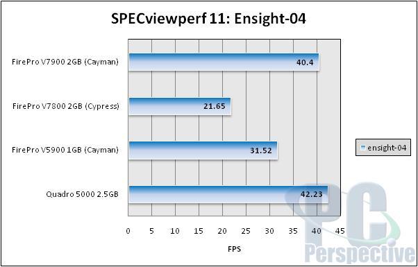 specviewperf11-ensight04.jpg