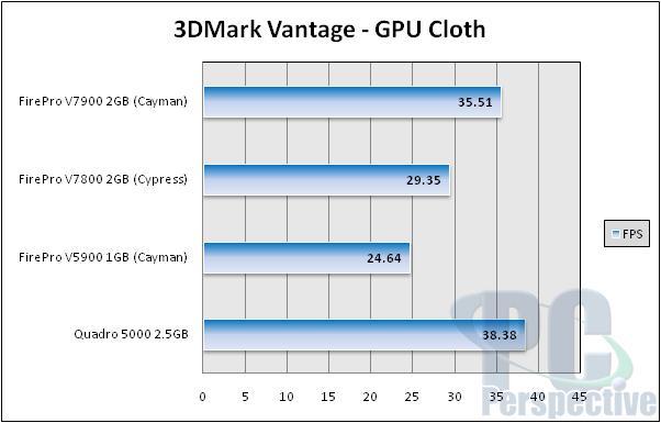 3dmv-cloth.jpg