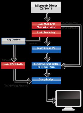virtu-diagram.png