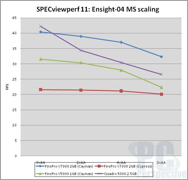 spec11-ms-ensight04.jpg