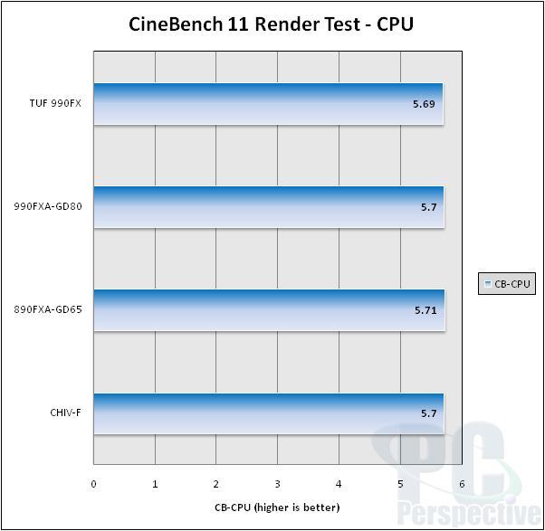 cinebench11-multi.jpg