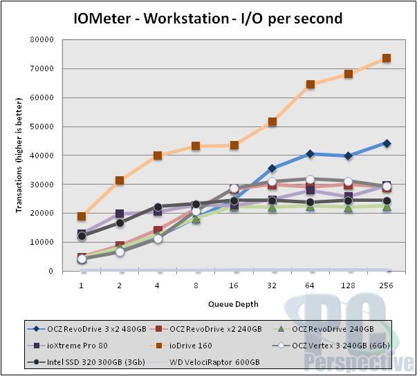 iometer-ios-workstation.jpg