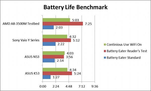 batterybench.jpg