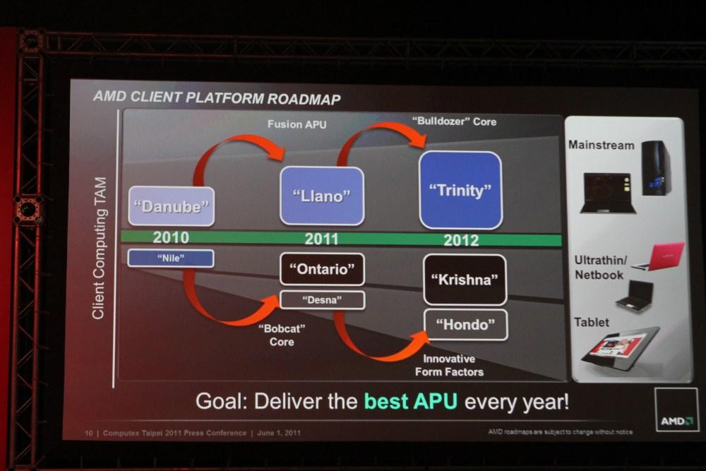 AMD will be snubbing the smartphone