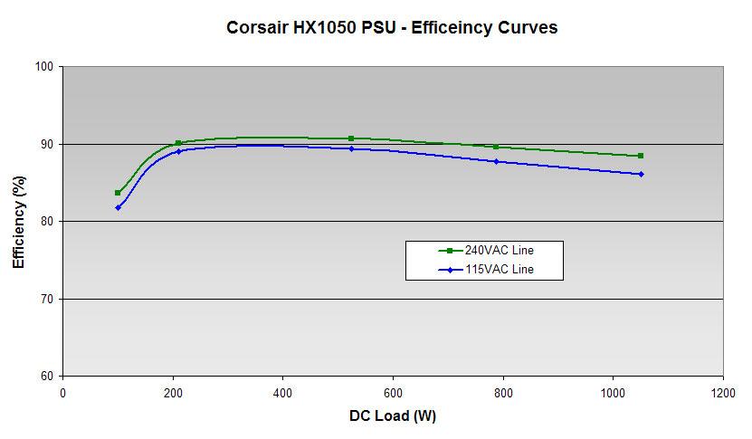32-efficiency-graph.jpg