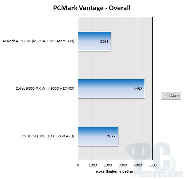 pcmv-overall.jpg