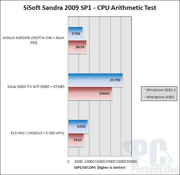 sisoft-cpu.jpg