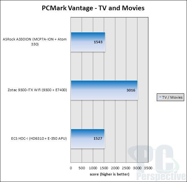 pcmv-tvmovies.jpg