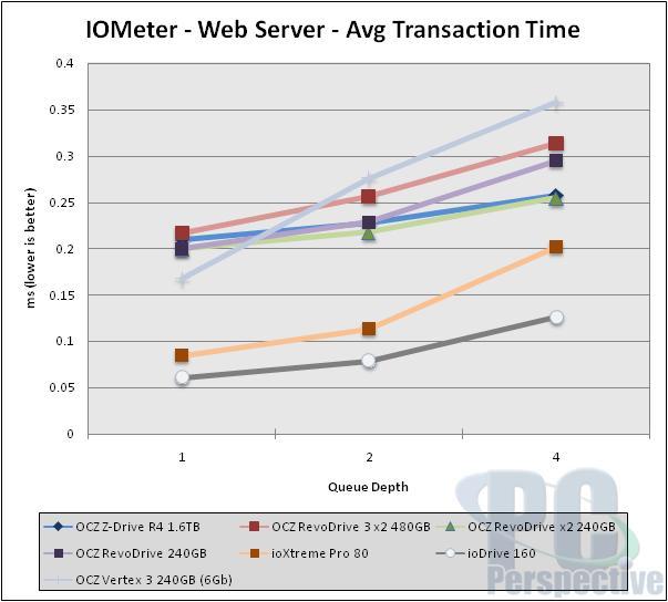 iometer-trans-web.jpg