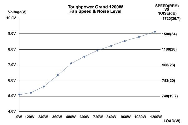 35-powerfan1200.jpg