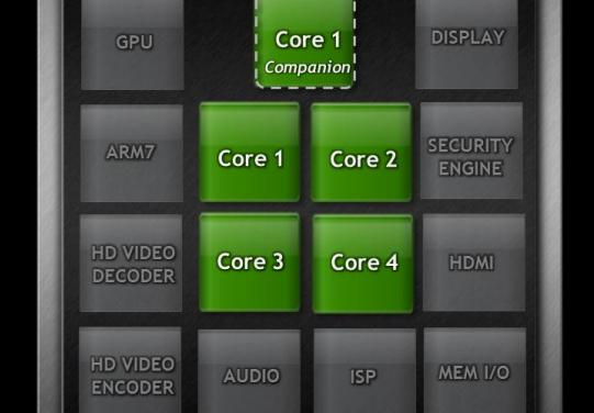 NVIDIA Reveals a 5th CPU Core in Upcoming Kal-El Tegra SoC