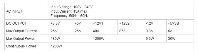 5b-outputsepecification1200w.jpg
