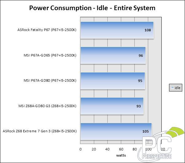 power-idle.jpg