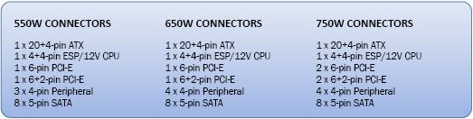 13-connectors-table.jpg