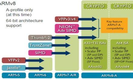 ARM follows Intel and AMD's 64 bit lead