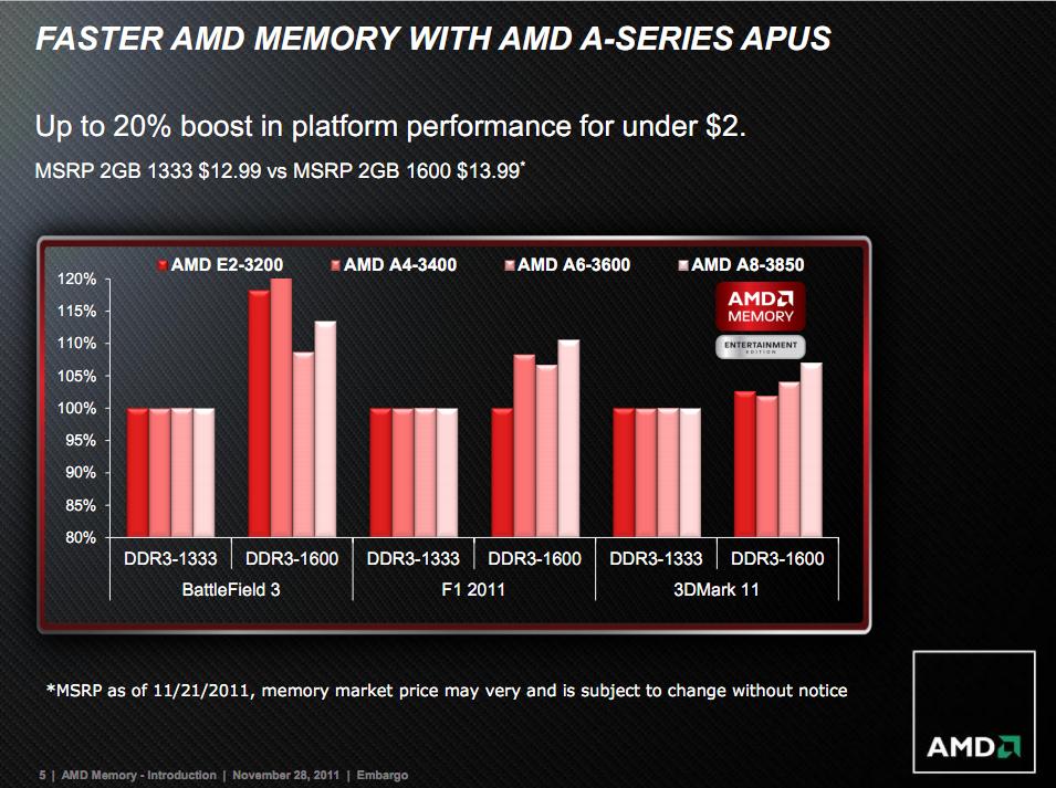 amd-memory-graph.png