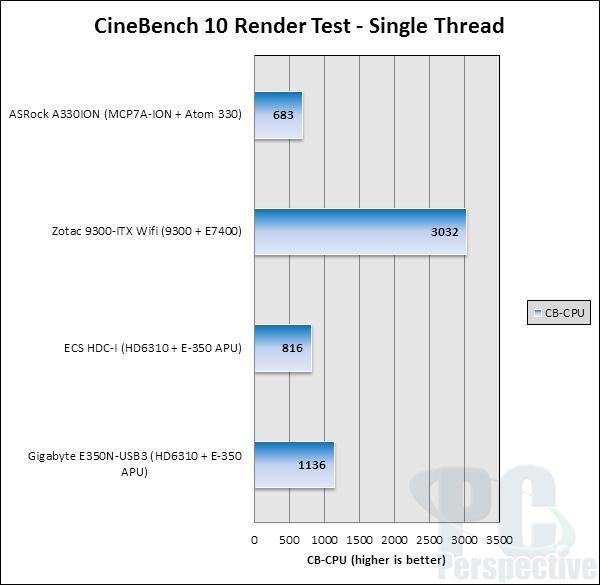 cinebench10-single.jpg