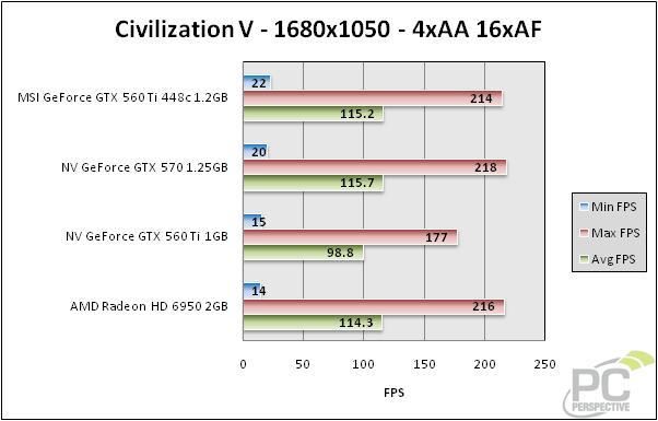 civ5-1680-bar.jpg