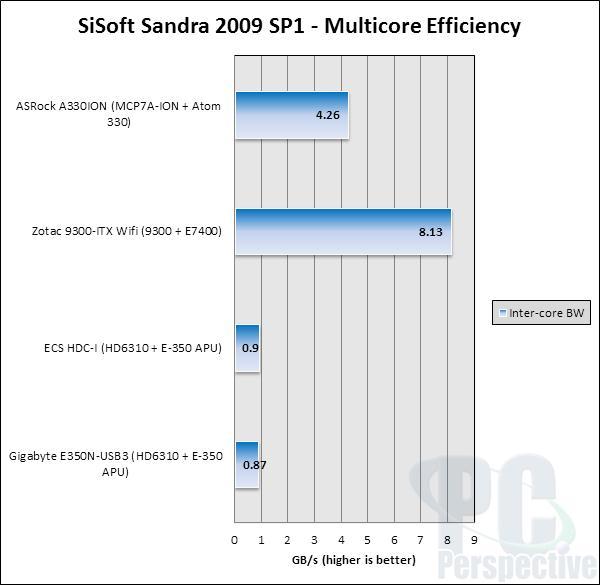 sisoft-mulitcore.jpg