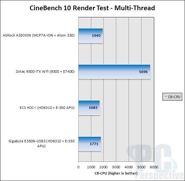 cinebench10-multi.jpg