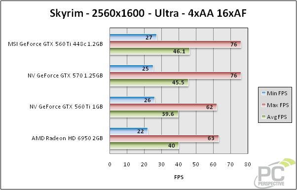 skyrim-2560-bar-0.jpg