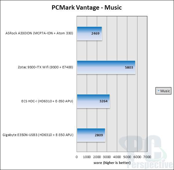 pcmv-music.jpg