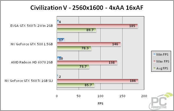 civ5-2560-bar.jpg