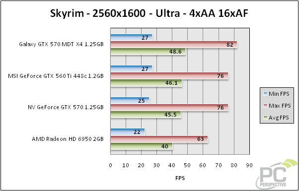skyrim-2560-bar.jpg