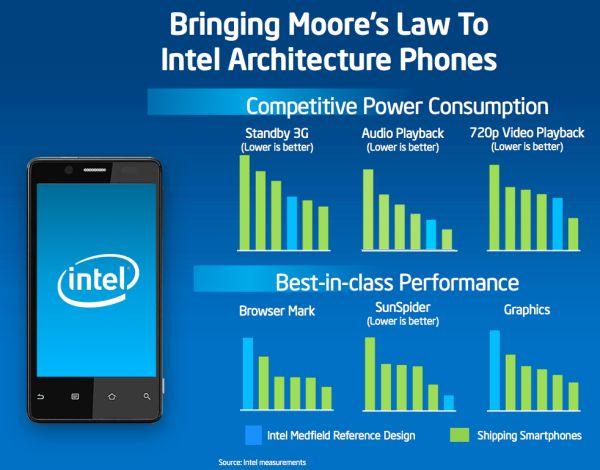 intel-phone-power.png