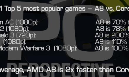 Video Perspective: AMD A8-3850 vs Intel Core i3-2105 Gaming Comparison