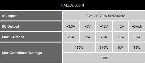5-specs-table.jpg