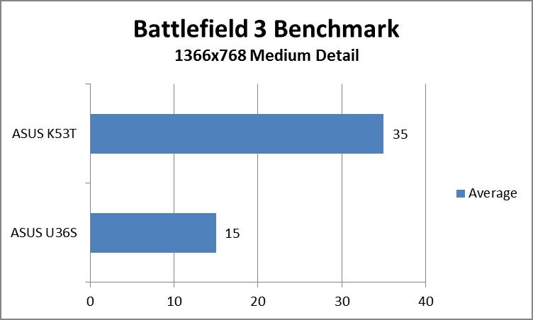 battlefield3bench2.png