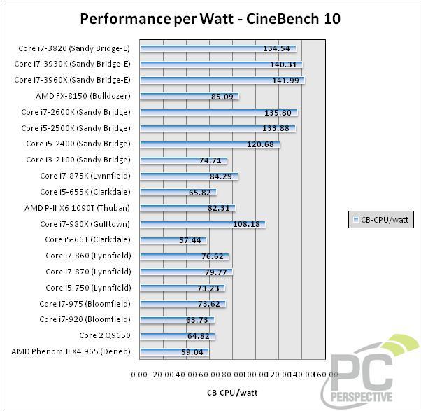 perfwatt-cb10.jpg