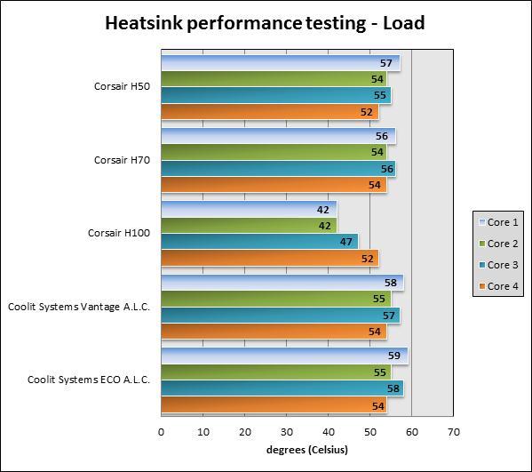 h100-load.jpg