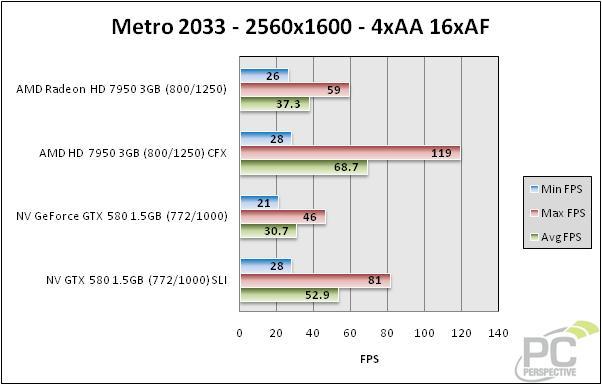 metro-2560-bar-1.jpg