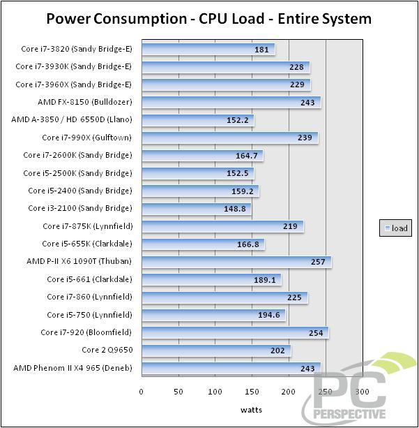 power-load.jpg